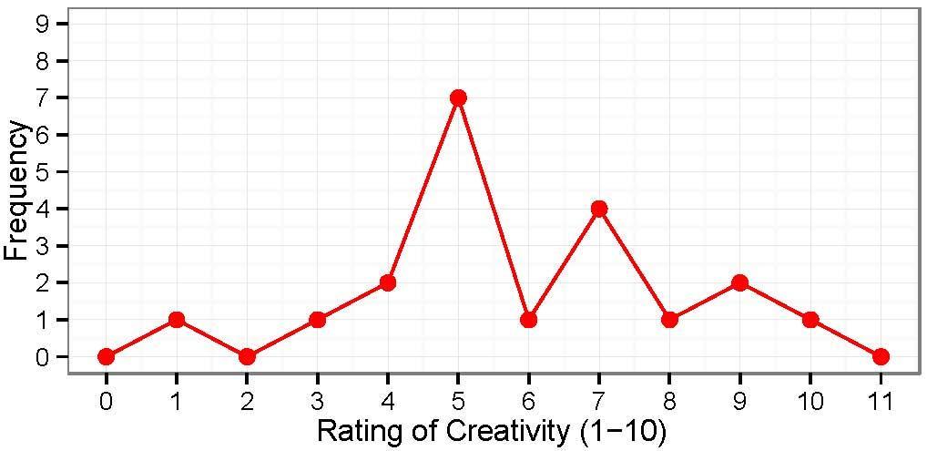 Ch 3_Fig 4